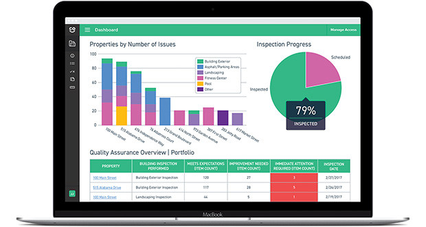 San Francisco-based HappyCo has four data-driven tools: Happy Inspector, Happy Tasks, Happy Manage, and Happy Insights. Happy Manage (pictured) provides regional and headquarters teams with remote visibility into property inspections and facilitates real-time communication with on-the-ground leasing staff. (Submitted photo)
