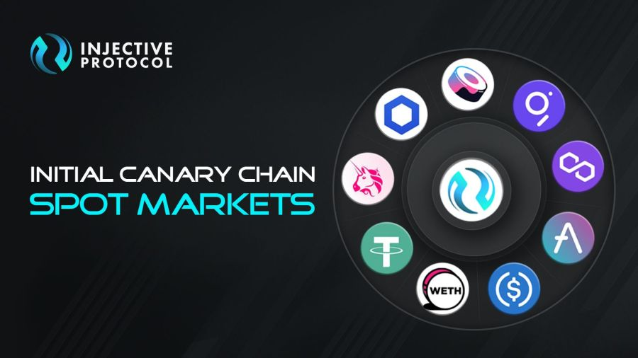 Introducing the Initial Spot Markets on CanaryChain
