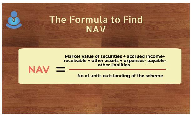 NAV Formula