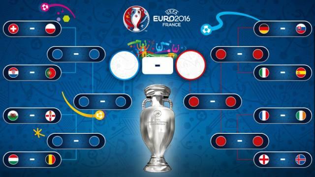 euro18final