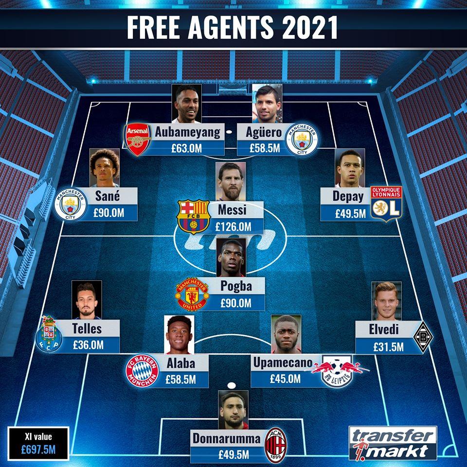 Football Em 2021