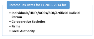 Income Tax Rates for FY 2013-2014