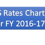TDS Rates for FY 2016-17