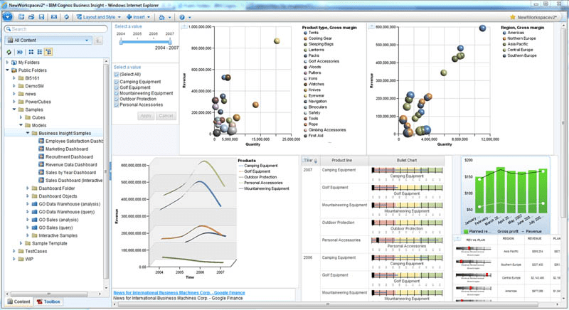 15 Best Business Intelligence Tools For Small And Big Business  Financesonlinecom