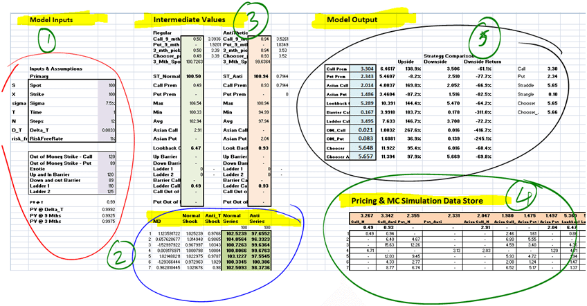 Options pricing with Binomial trees in Excel spreadsheets