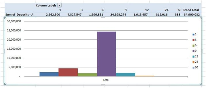Building Financial Risk Models in Excel.