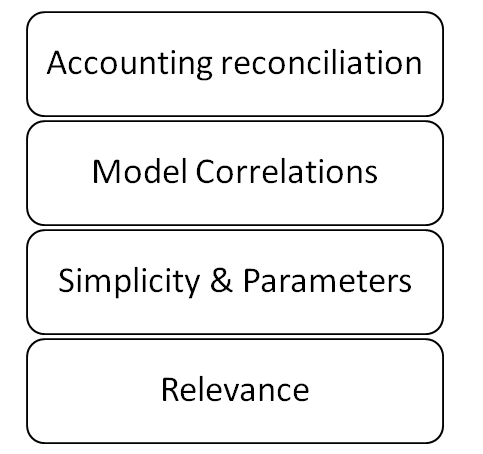 EconomicCapitalModel