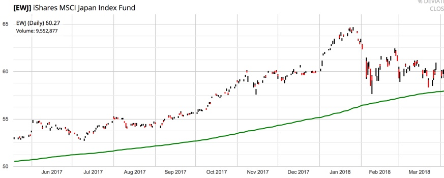 msci japan large cap index
