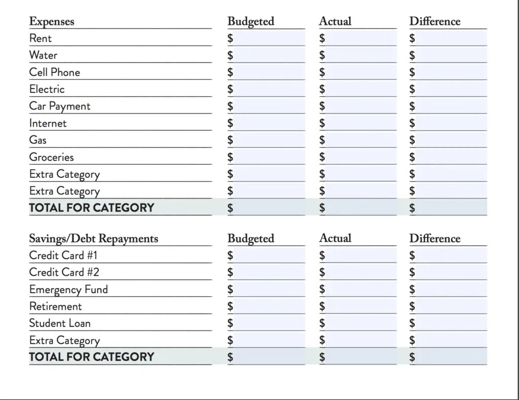 The Fbl Free Budget Template Setting A Budget Tutorial
