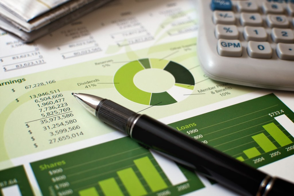 create a financial plan for your business