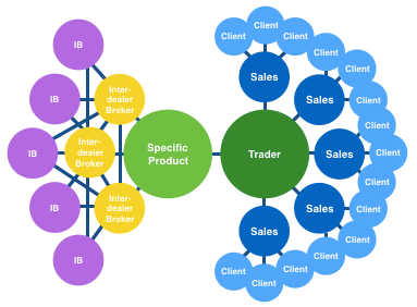 Secondary_Market_Map_Product_all