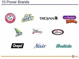 CHD's 10 Power Brands