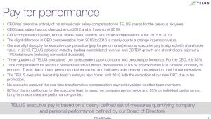 TELUS - Pay for Performance