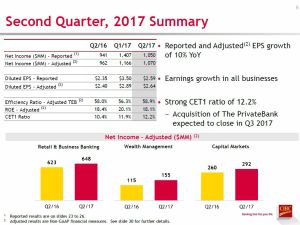 CM Q2 2017 Financial Highlights