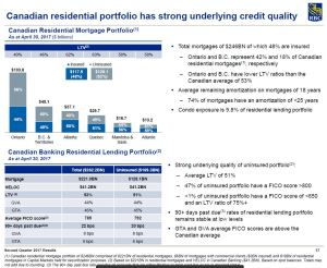 RY - CDN Residential Portfolio Q2 2017