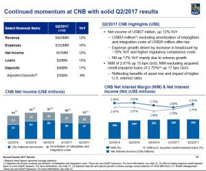 RY - Q2 2017 CNB results