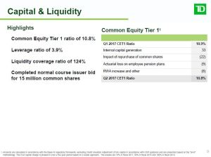 TD - Capital & Liquidity