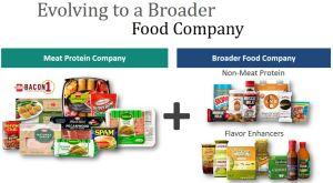 HRL - Evolving to a Broader Food Company