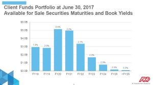 ADP - Client Funds Portfolio as at June 30 2017