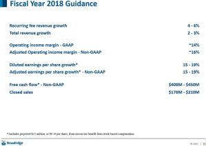 BR FY2018 Guidance