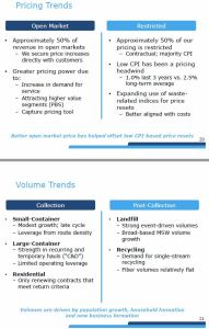 RSG - Pricing and Volume Trends