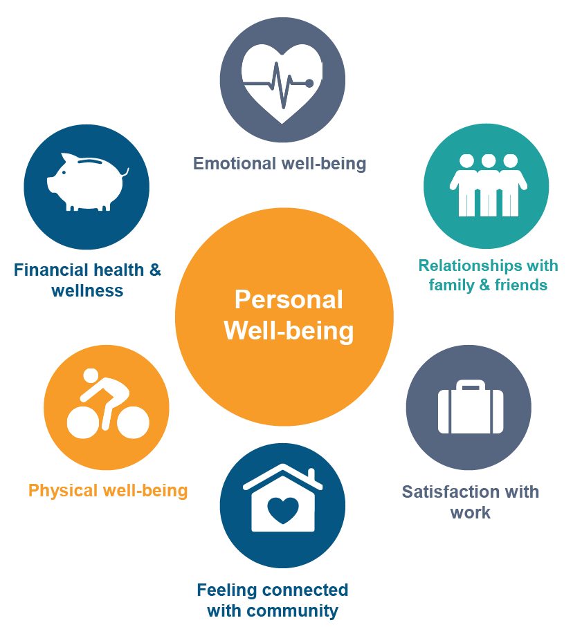 Financial Health And Resilience Of Canadians Financial