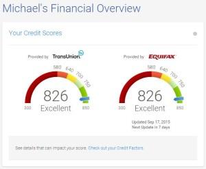 how i cracked the elusive 800 credit score financially alert. Black Bedroom Furniture Sets. Home Design Ideas