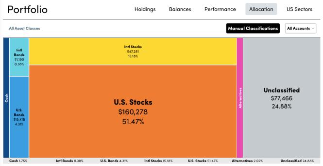 screenshot of personal capital portfolio analyzer