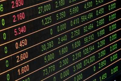 stock ticket symbol to just start investing