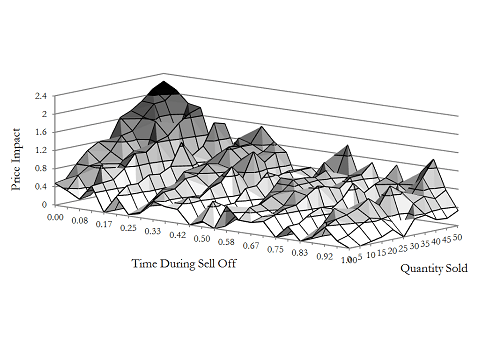 An Agent-based Model for Crisis Liquidity Dynamics