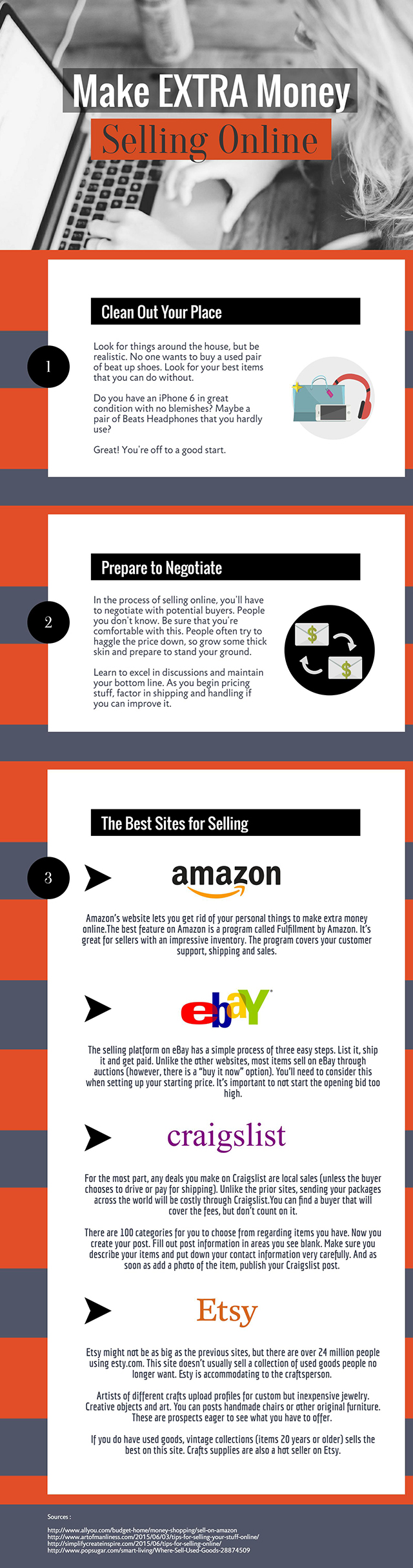 Make Extra $ Selling Online - Infographic
