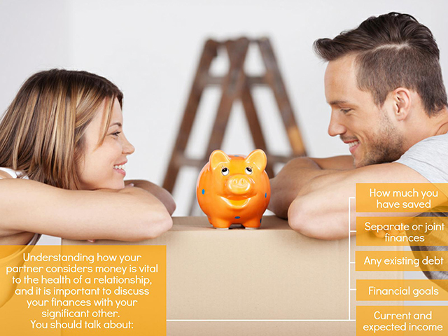 Finwell - Top Financial Tips For Unmarried Couples