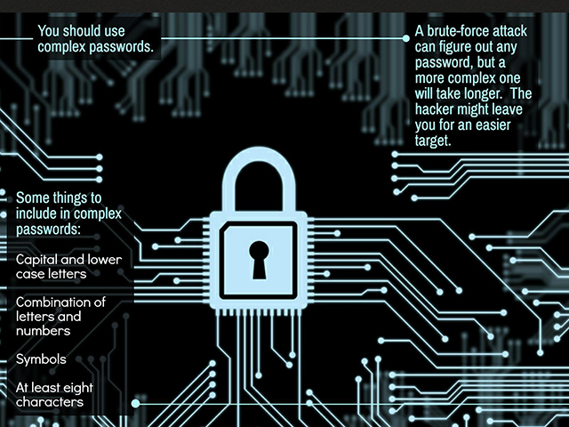 finwell-9-musts-to-keep-your-identity-secure-2