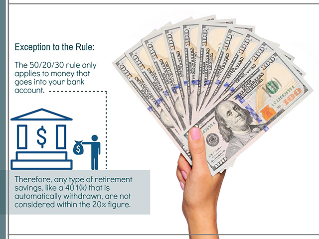 Finwell - Do you know about the 50-20-30 Rule (3)