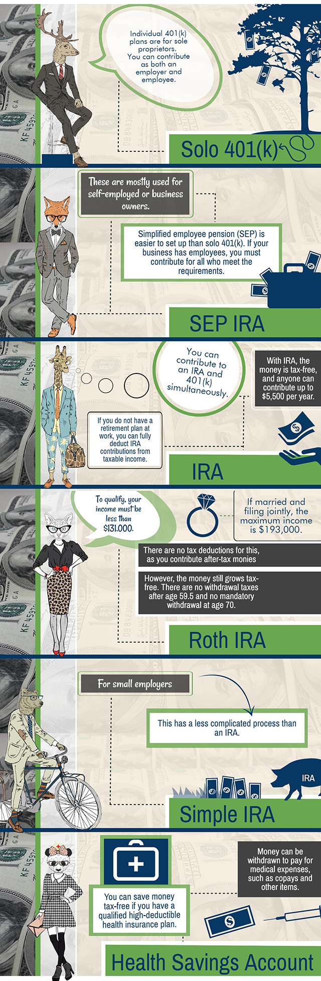 finwell-what-age-should-you-start-saving-for-retirement-infographic