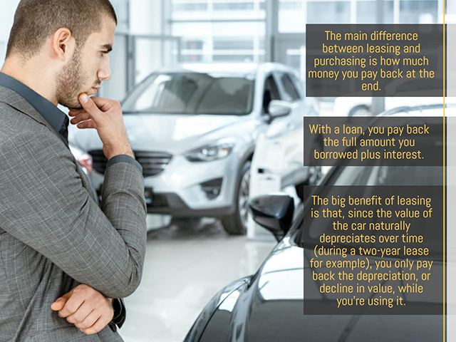 finwell-leasing-vs-purchasing-the-best-option-for-your-next-car-2