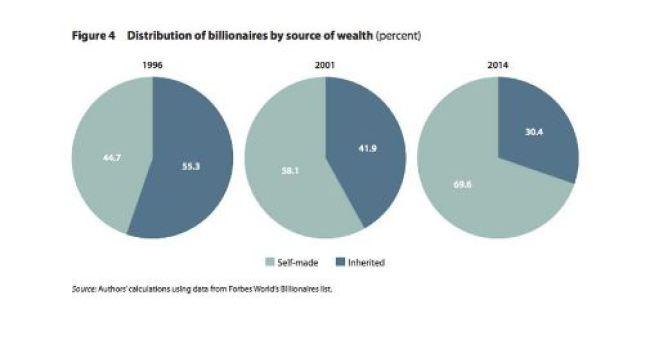 money-tips-from-billionaires