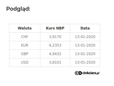 NBP kurs walut CHF EUR GBP USD nastronę