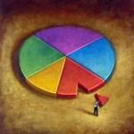 análisis mercado
