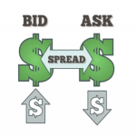 Operar en Forex: ¿Bid y Ask? ¿Spread?