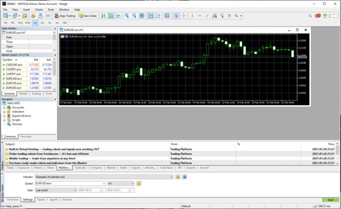 MetaTrader 5 speziell für CFD Trader