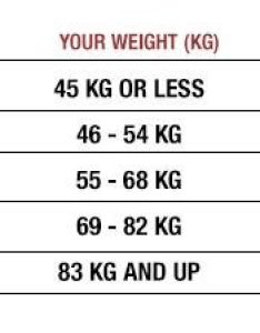 also venum boxing gloves sizing chart rh findbestboxinggloves