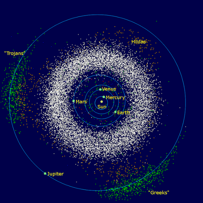 start career in planetary science Asteroid belt