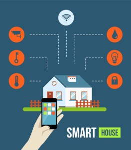 Vector concept of smart house or smart home technology system with centralized control of lighting, heating, ventilation and air conditioning, security and video surveillance