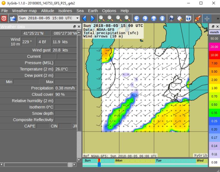 Weather Data 2