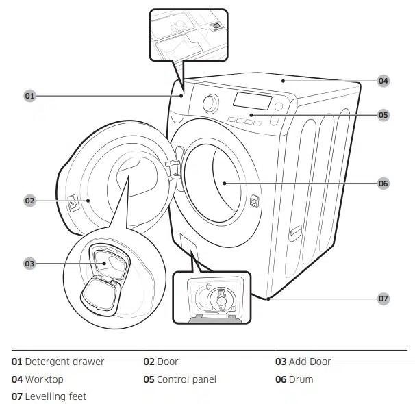 Samsung Washing Machine Error Codes-Troubleshooting