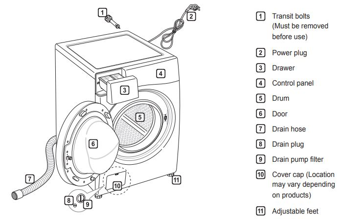 LG Washing Machine Error Codes-Troubleshooting,Problems