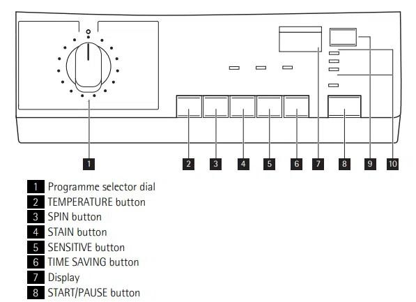 Aeg Lavamat 7407 Update Bedienungsanleitung