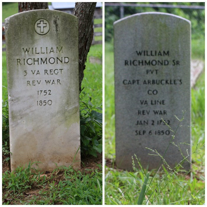 Final Resting Place of William C Richmond