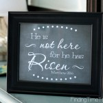 Free Printable Bible Verse for Easter – He Has Risen and Redeemer Lives
